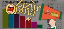 zizur_opina-elecciones-25M