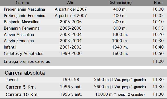horario_carreras-XXI