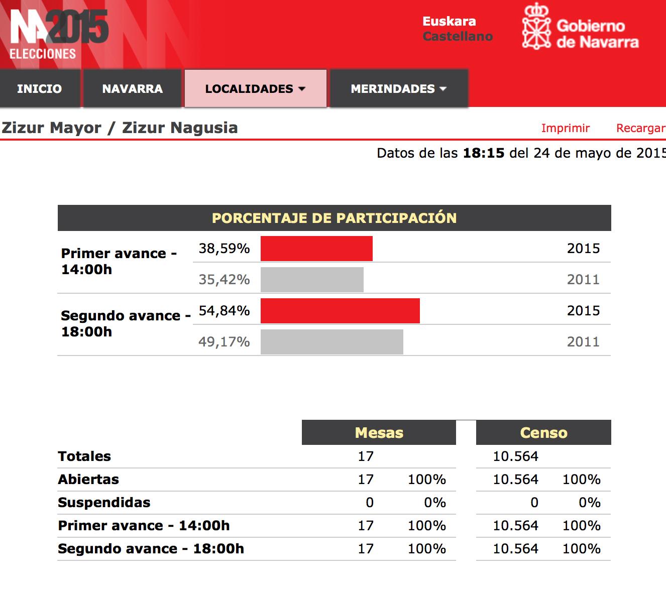 porcentaje-participacion-24m-16h